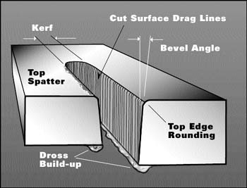 HVAC Cutting Glossary   MultiCam Canada